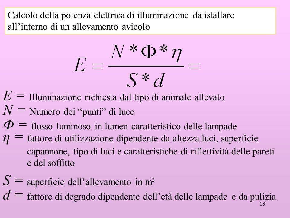 E = Illuminazione richiesta dal tipo di animale allevato