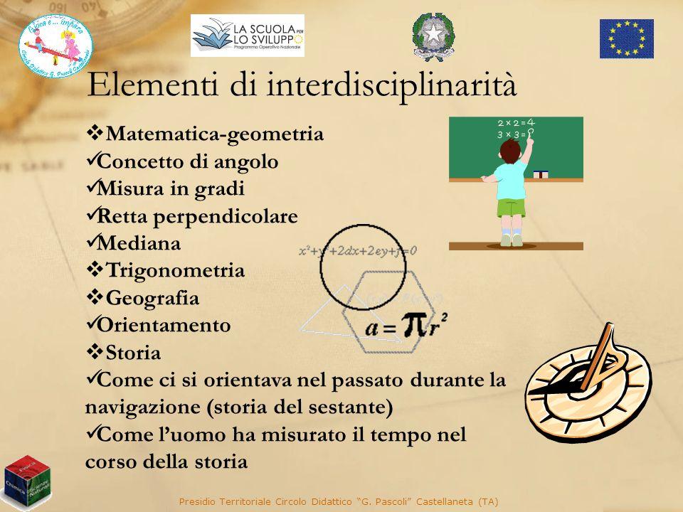 Elementi di interdisciplinarità