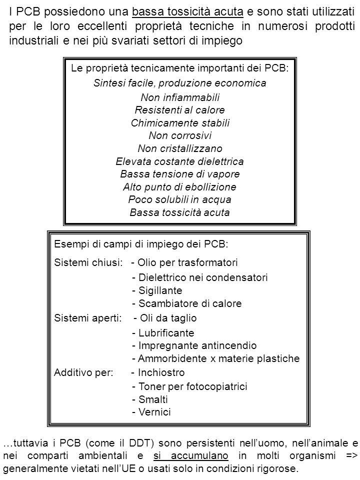 I PCB possiedono una bassa tossicità acuta e sono stati utilizzati per le loro eccellenti proprietà tecniche in numerosi prodotti industriali e nei più svariati settori di impiego