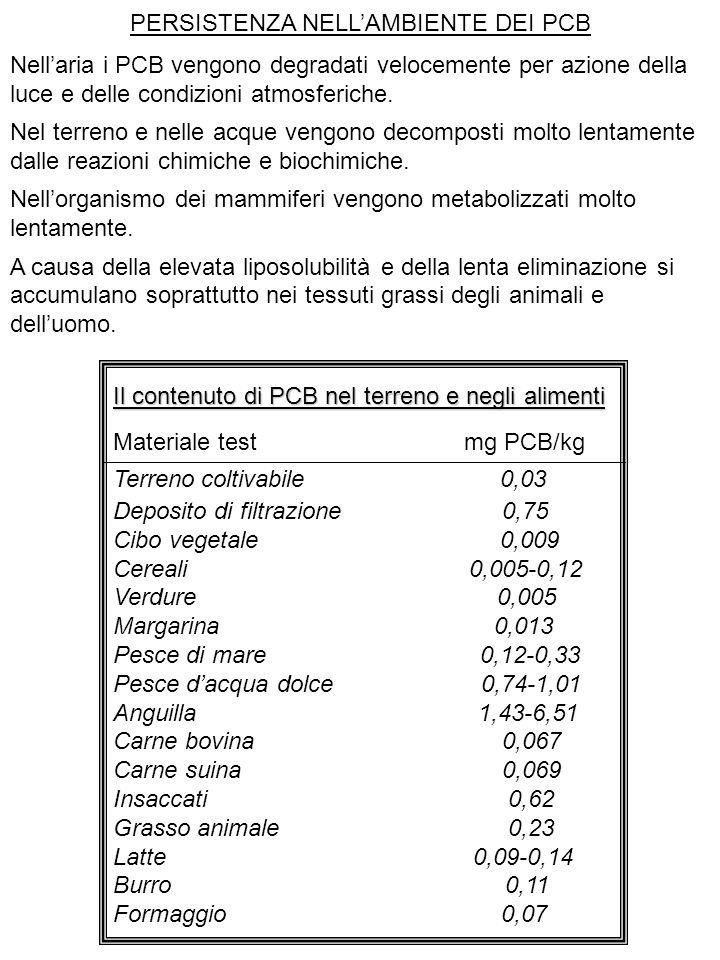 PERSISTENZA NELL'AMBIENTE DEI PCB