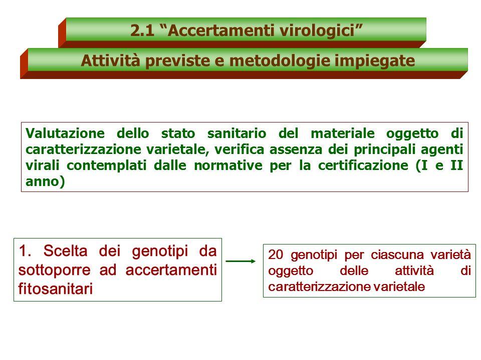 2.1 Accertamenti virologici