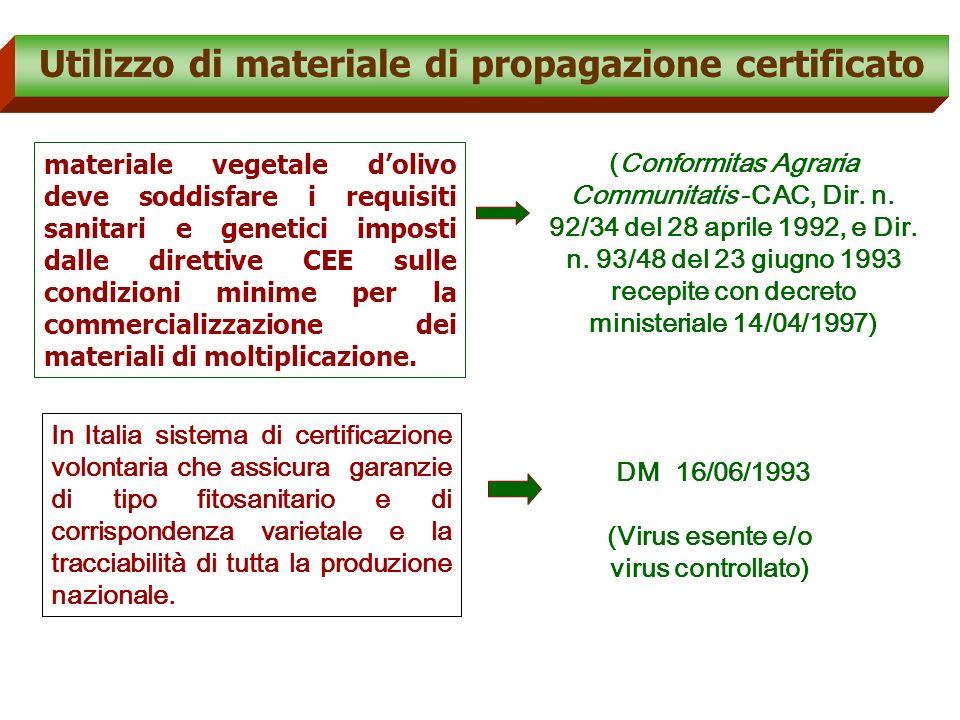 Utilizzo di materiale di propagazione certificato