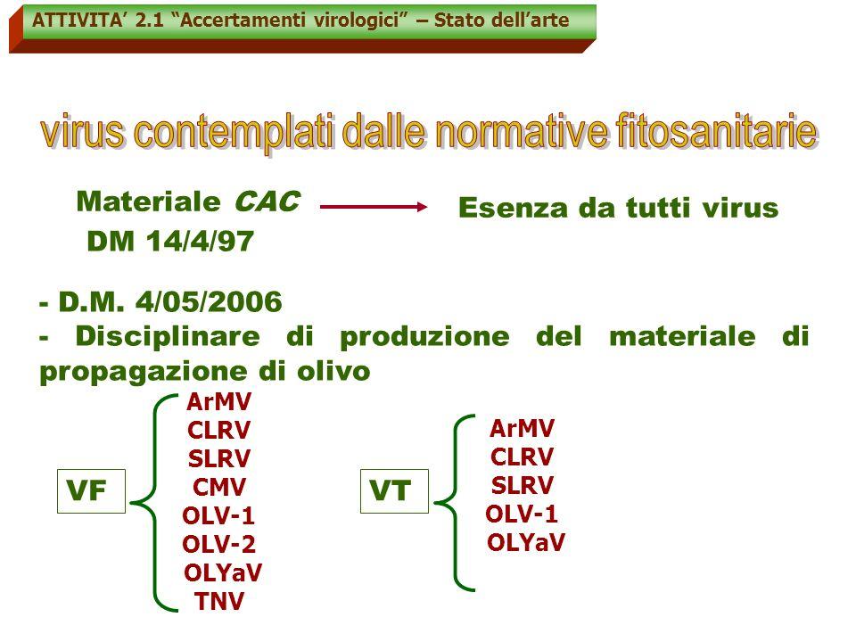virus contemplati dalle normative fitosanitarie