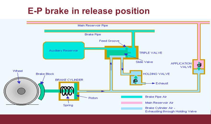 E-P brake in release position