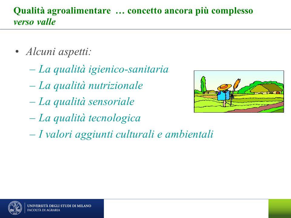 Qualità agroalimentare … concetto ancora più complesso verso valle