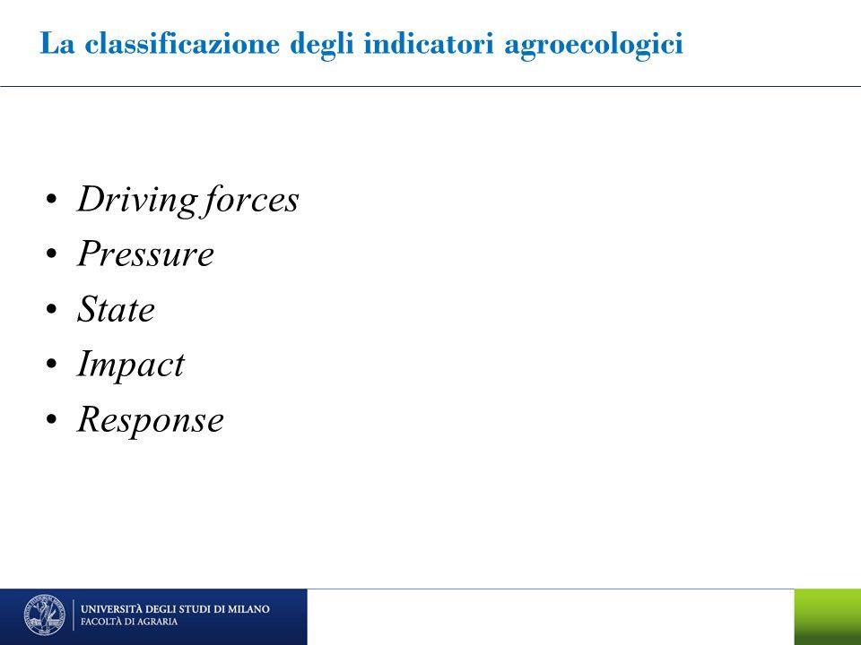 La classificazione degli indicatori agroecologici