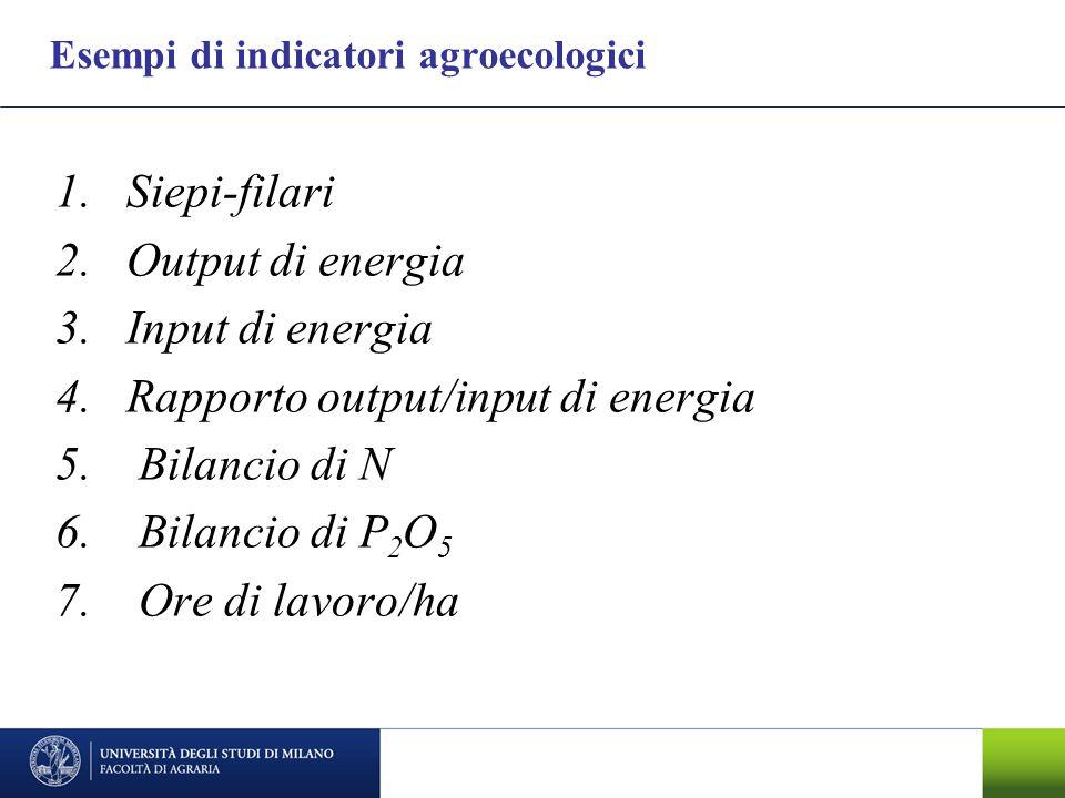 Esempi di indicatori agroecologici
