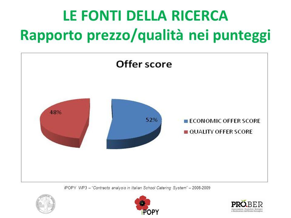 LE FONTI DELLA RICERCA Rapporto prezzo/qualità nei punteggi