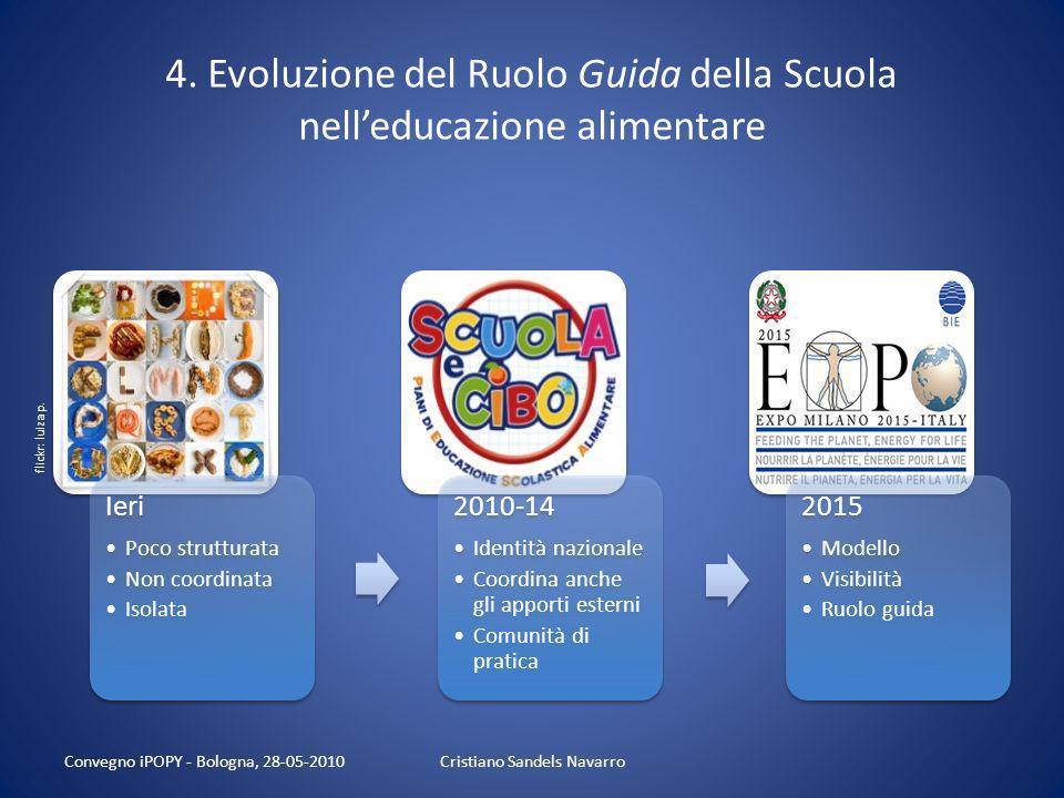 4. Evoluzione del Ruolo Guida della Scuola nell'educazione alimentare
