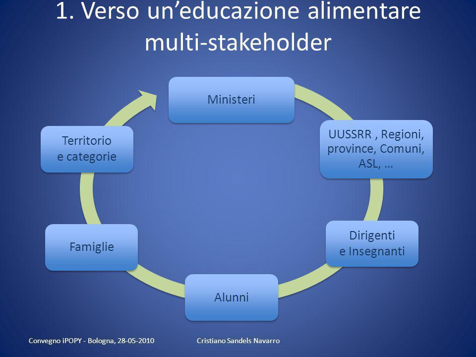1. Verso un'educazione alimentare multi-stakeholder