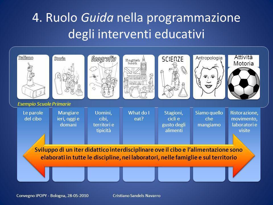 4. Ruolo Guida nella programmazione degli interventi educativi