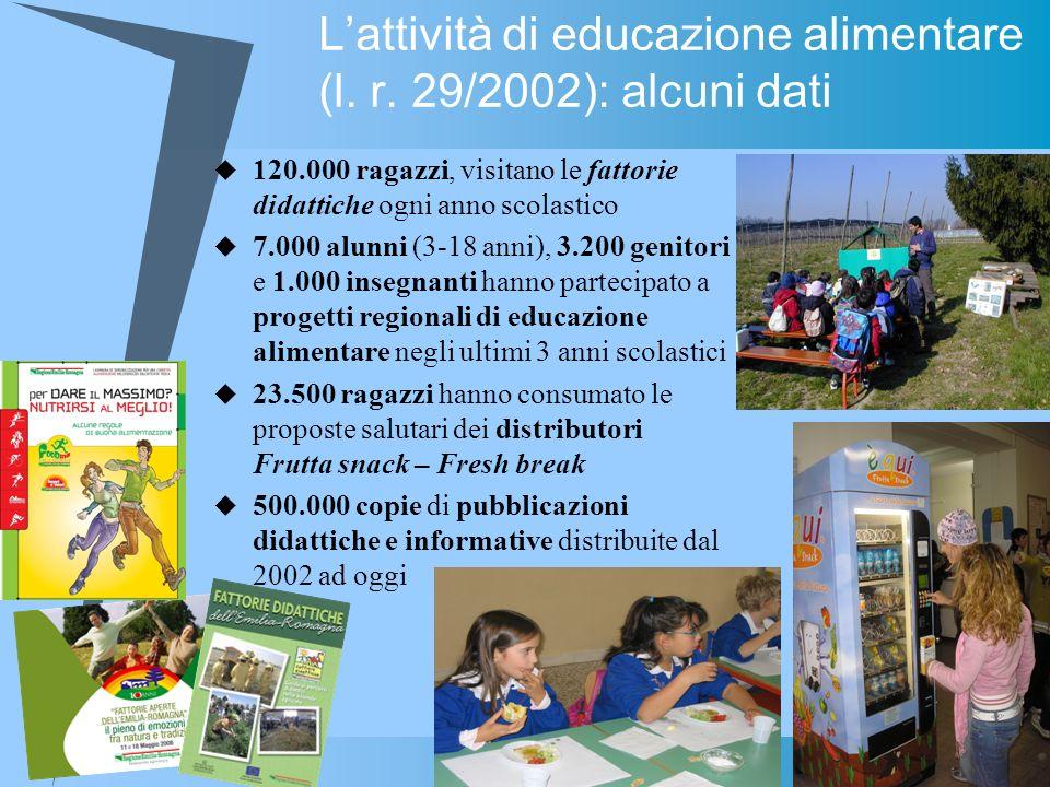 L'attività di educazione alimentare (l. r. 29/2002): alcuni dati