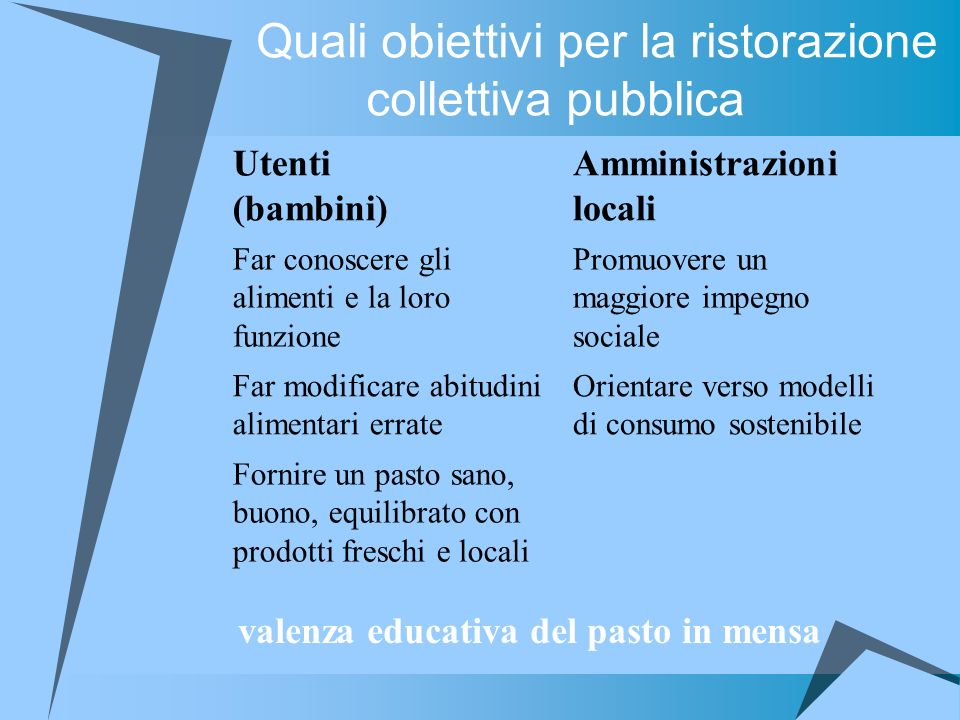 valenza educativa del pasto in mensa