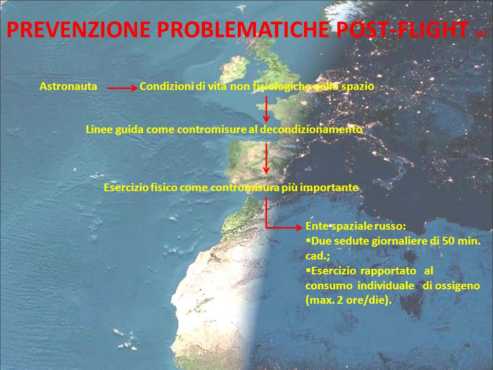 PREVENZIONE PROBLEMATICHE POST-FLIGHT (A)