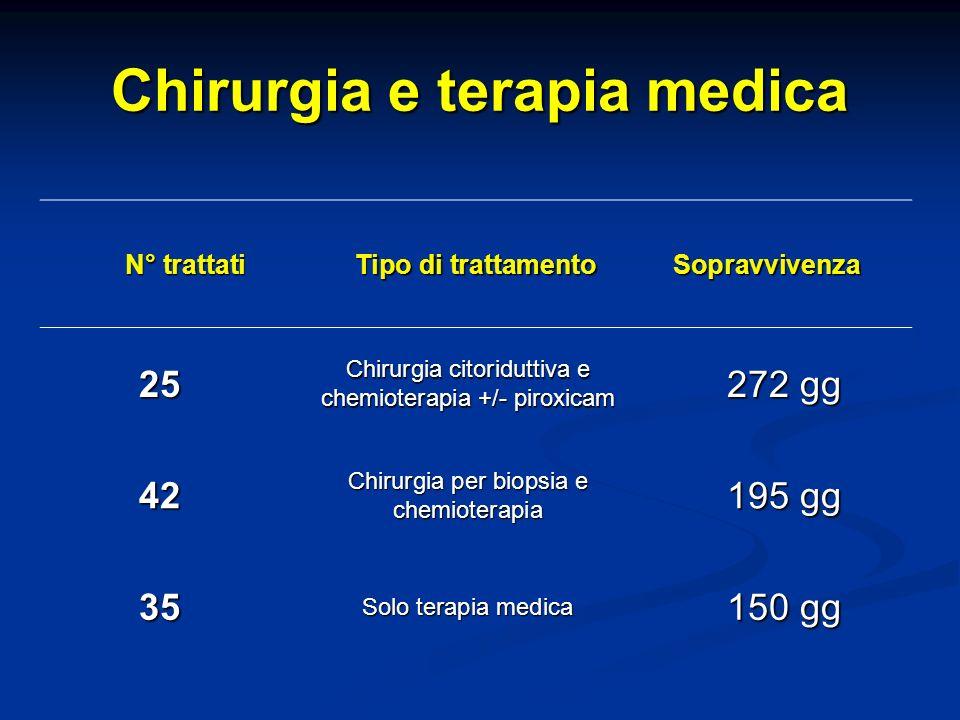 Chirurgia e terapia medica