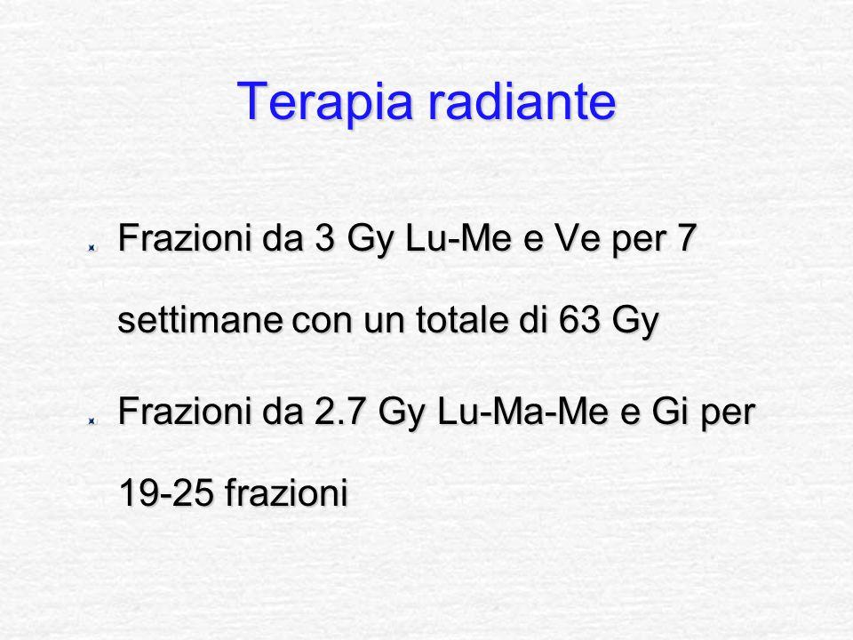 Terapia radiante Frazioni da 3 Gy Lu-Me e Ve per 7 settimane con un totale di 63 Gy.