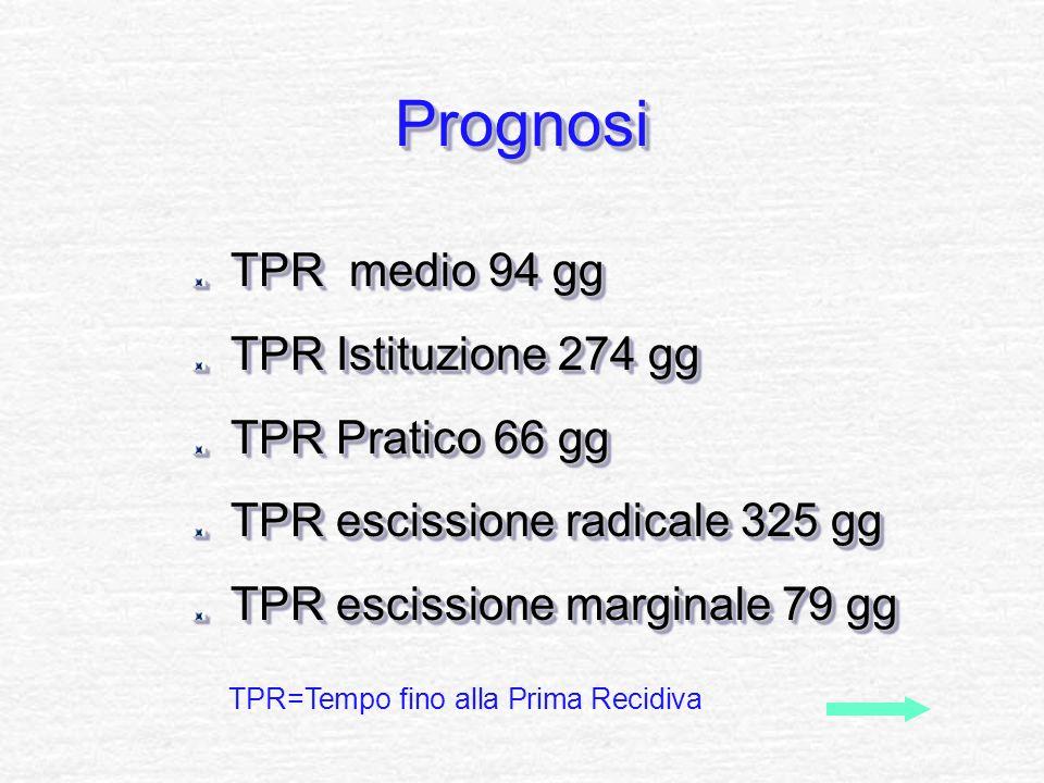 Prognosi TPR medio 94 gg TPR Istituzione 274 gg TPR Pratico 66 gg
