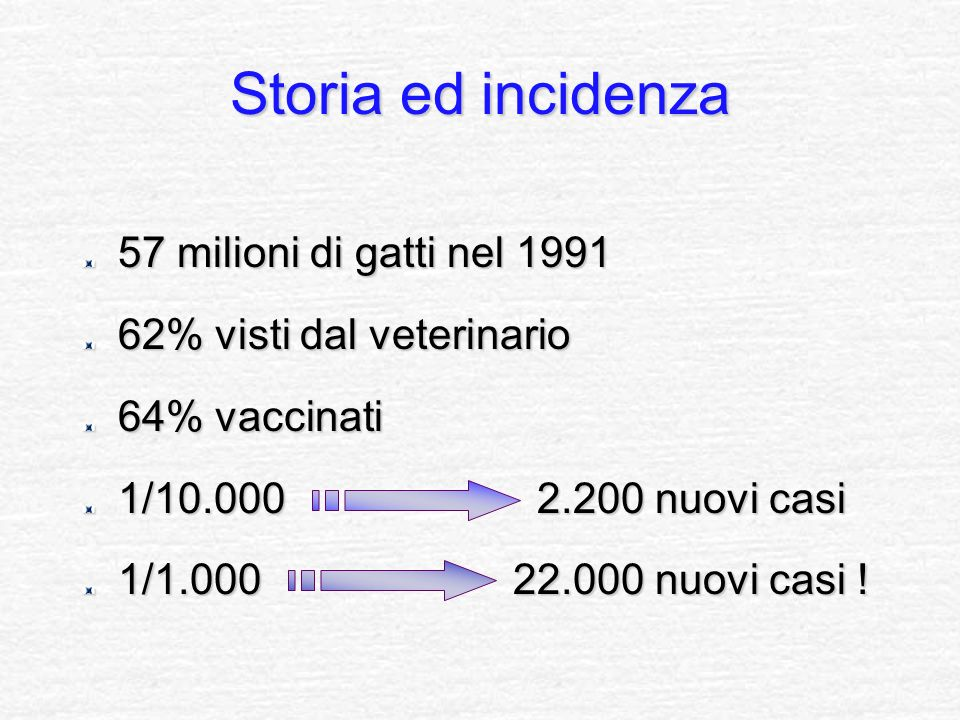 Storia ed incidenza 57 milioni di gatti nel 1991