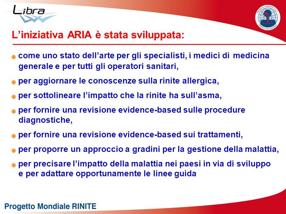 L'iniziativa ARIA è stata sviluppata: