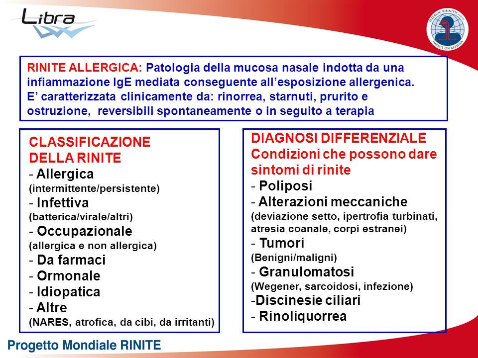 DIAGNOSI DIFFERENZIALE Condizioni che possono dare sintomi di rinite