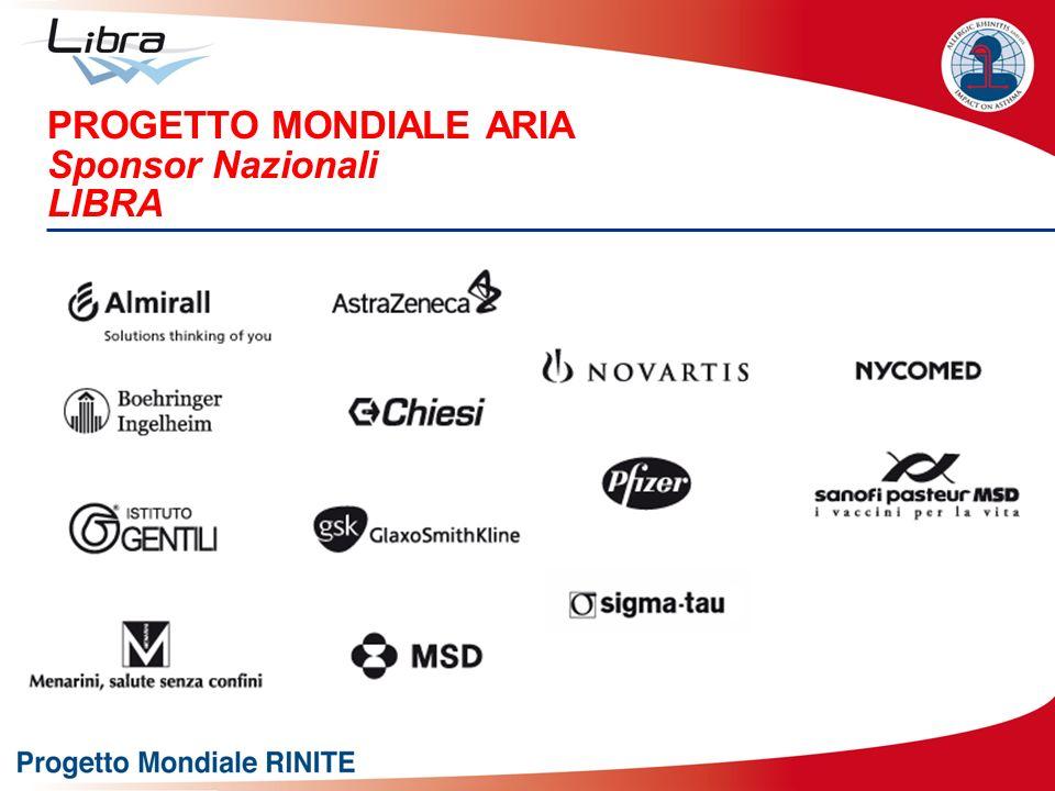 PROGETTO MONDIALE ARIA Sponsor Nazionali LIBRA