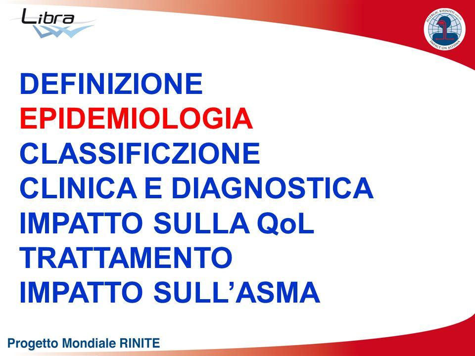 DEFINIZIONE EPIDEMIOLOGIA. CLASSIFICZIONE. CLINICA E DIAGNOSTICA. IMPATTO SULLA QoL. TRATTAMENTO.