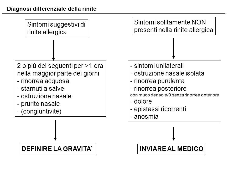 Sintomi solitamente NON presenti nella rinite allergica