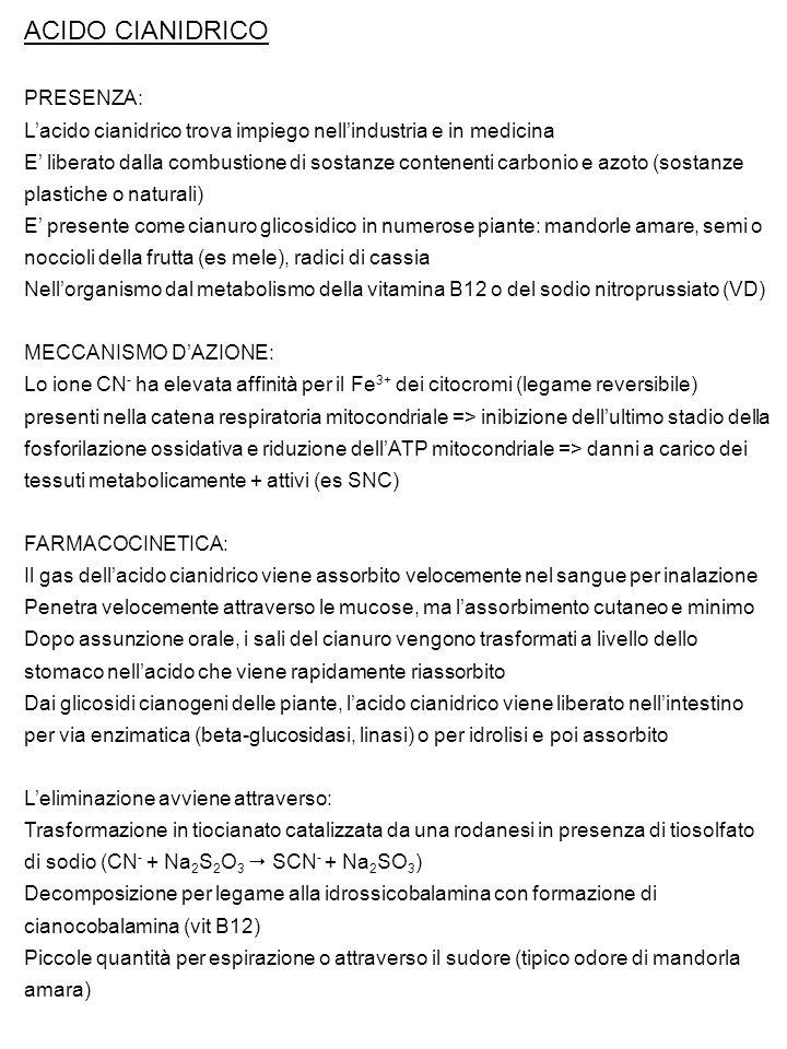 ACIDO CIANIDRICO PRESENZA: