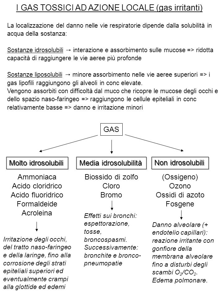 I GAS TOSSICI AD AZIONE LOCALE (gas irritanti)