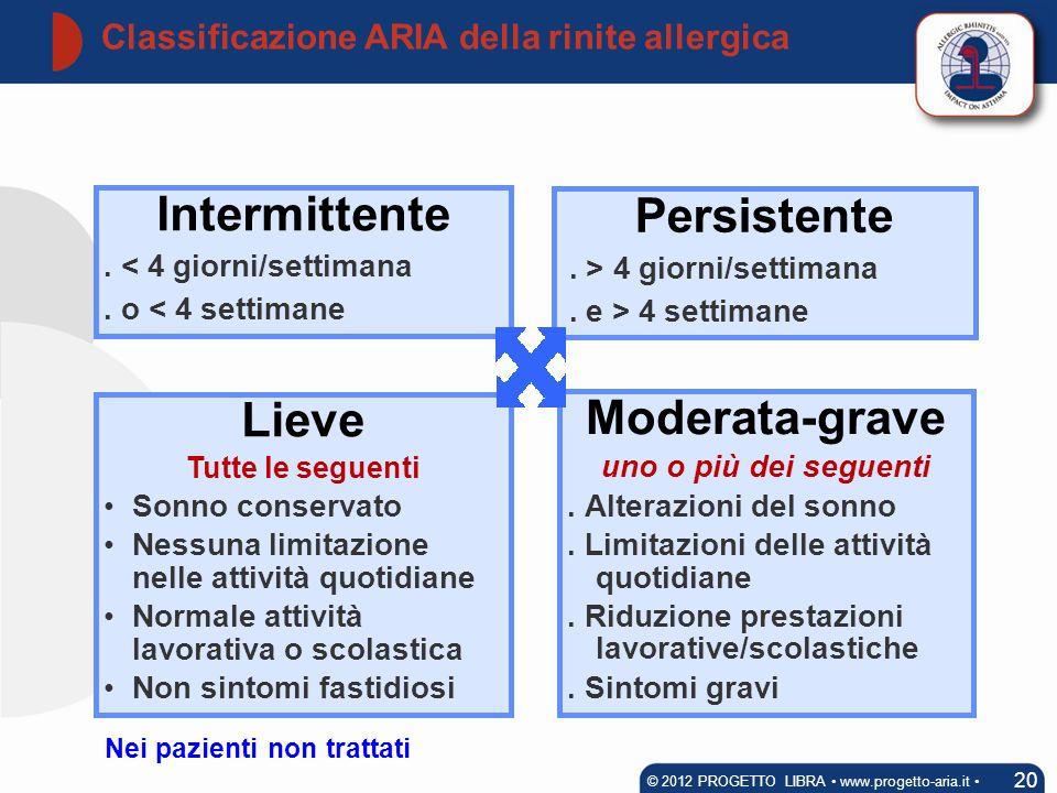Classificazione ARIA della rinite allergica