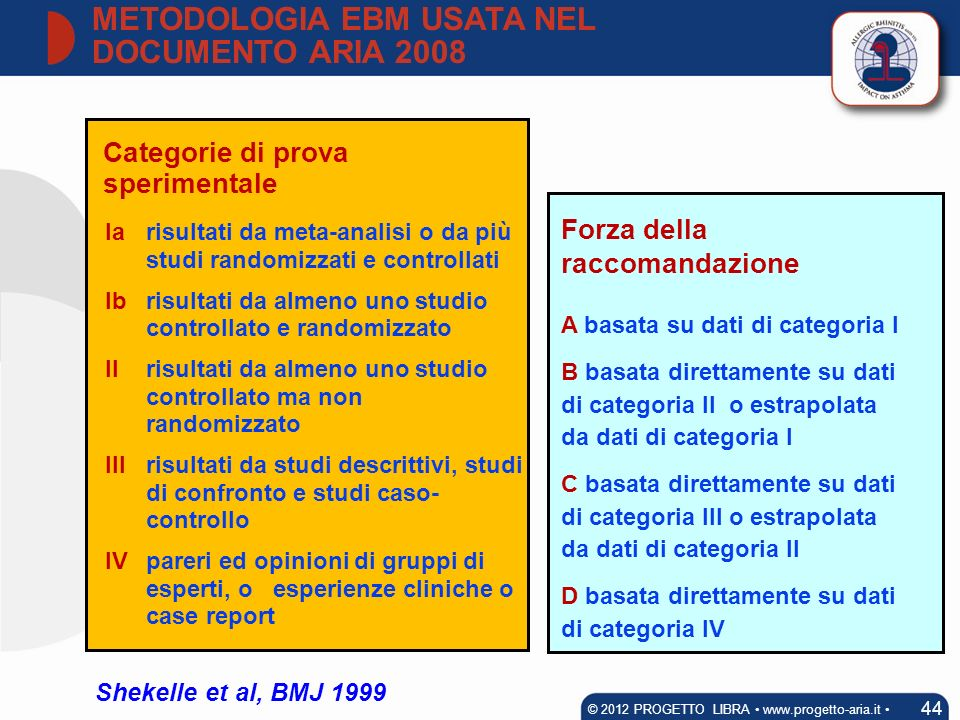 METODOLOGIA EBM USATA NEL DOCUMENTO ARIA 2008