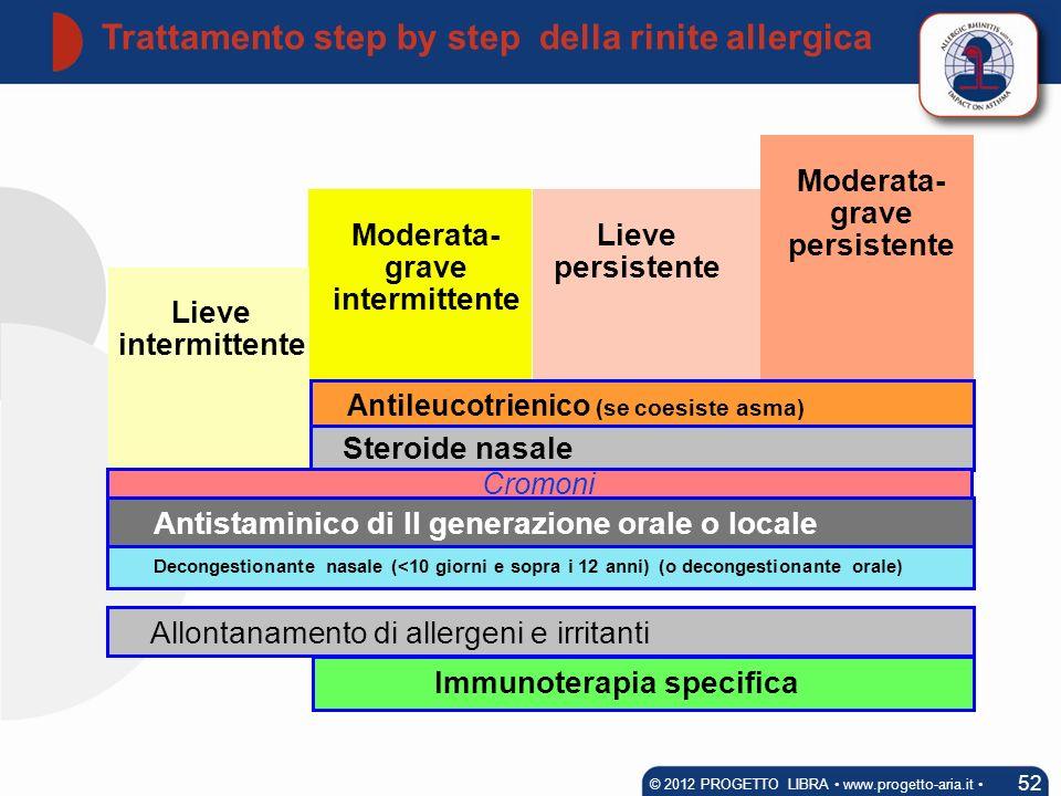 Trattamento step by step della rinite allergica