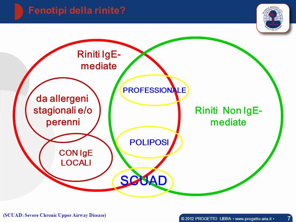 © 2012 PROGETTO LIBRA • www.progetto-aria.it •