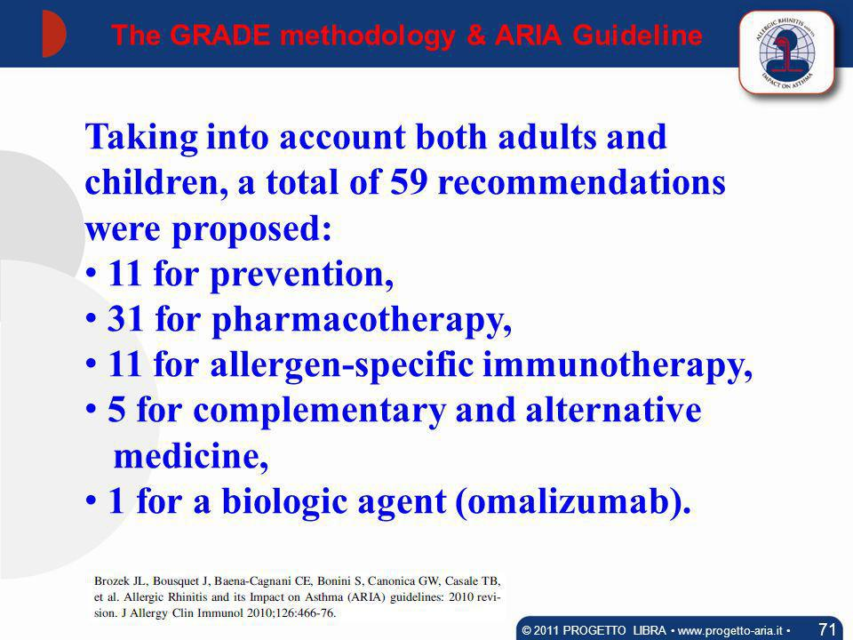 The GRADE methodology & ARIA Guideline