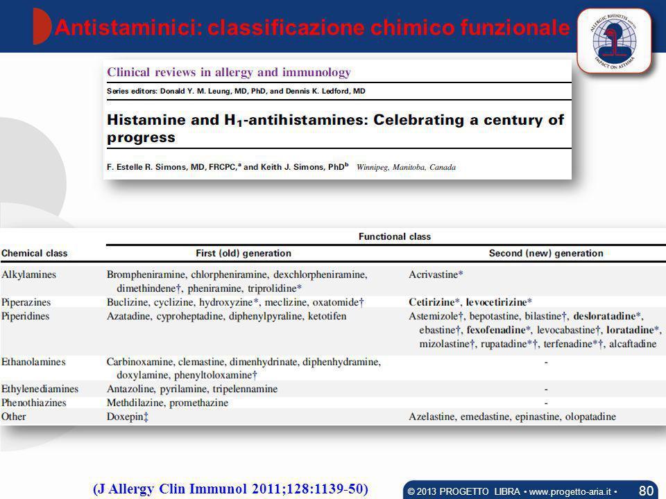 Antistaminici: classificazione chimico funzionale