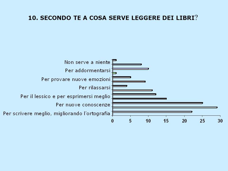 10. SECONDO TE A COSA SERVE LEGGERE DEI LIBRI