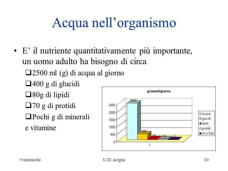 Acqua nell'organismo E' il nutriente quantitativamente più importante, un uomo adulto ha bisogno di circa.