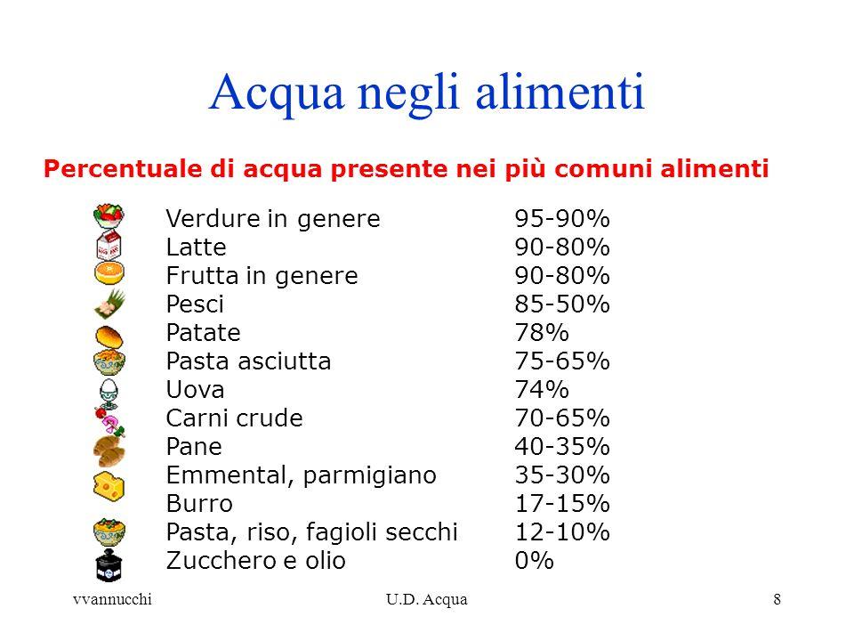 Percentuale di acqua presente nei più comuni alimenti
