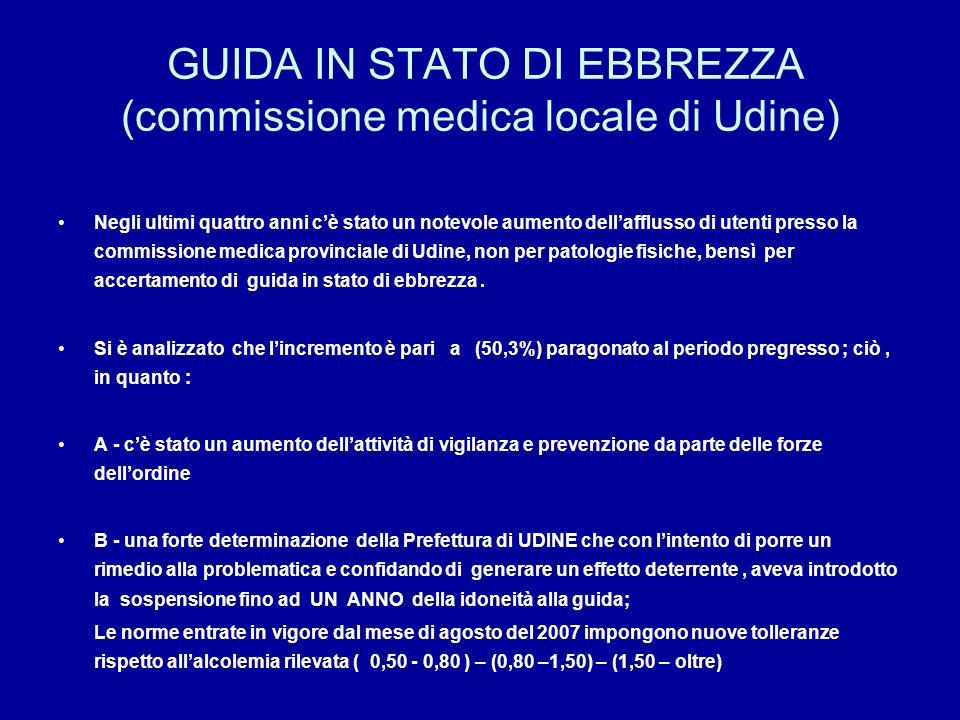 GUIDA IN STATO DI EBBREZZA (commissione medica locale di Udine)
