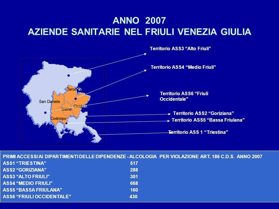 ANNO 2007 AZIENDE SANITARIE NEL FRIULI VENEZIA GIULIA