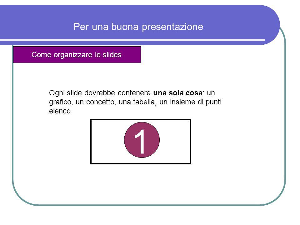 1 Per una buona presentazione Come organizzare le slides