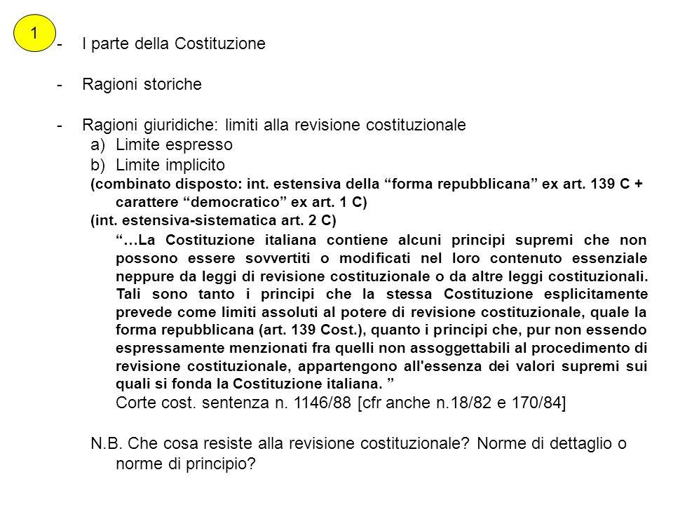 I parte della Costituzione Ragioni storiche