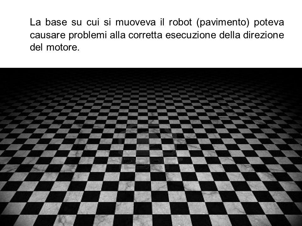 La base su cui si muoveva il robot (pavimento) poteva causare problemi alla corretta esecuzione della direzione del motore.