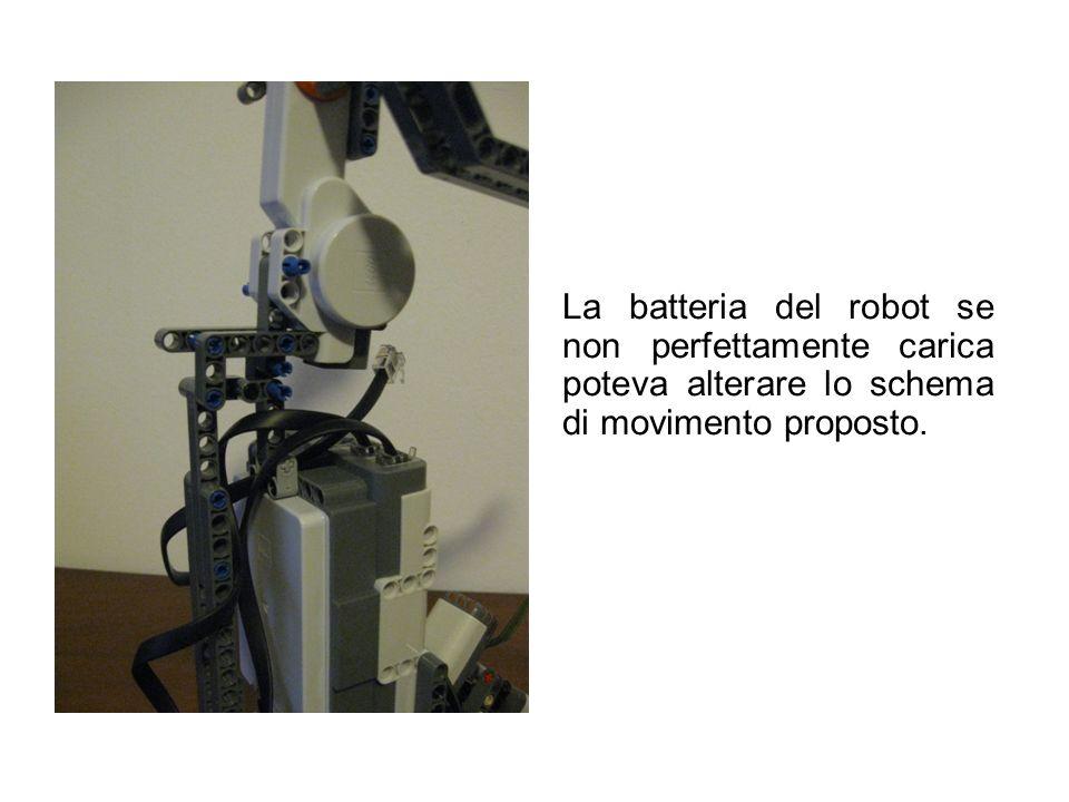La batteria del robot se non perfettamente carica poteva alterare lo schema di movimento proposto.