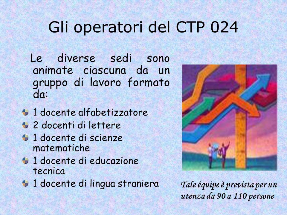 Gli operatori del CTP 024 Le diverse sedi sono animate ciascuna da un gruppo di lavoro formato da: 1 docente alfabetizzatore.