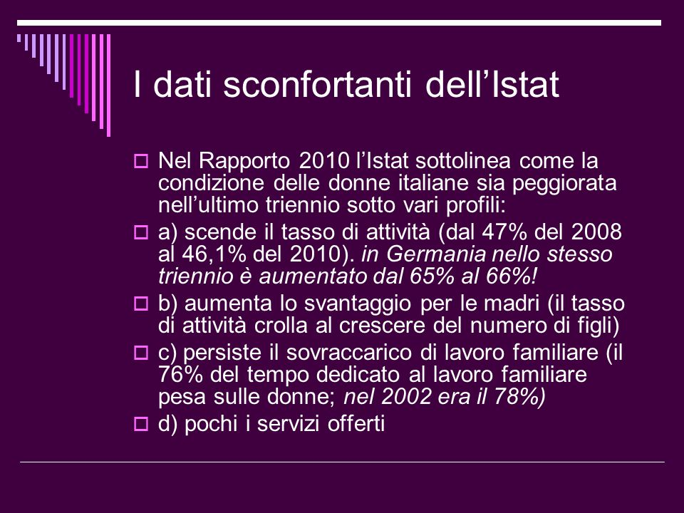 I dati sconfortanti dell'Istat