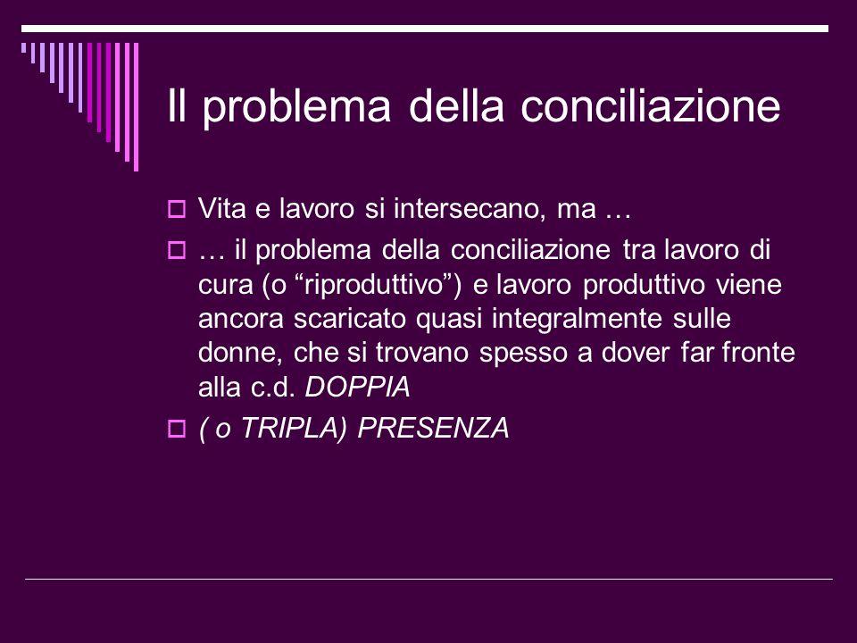 Il problema della conciliazione