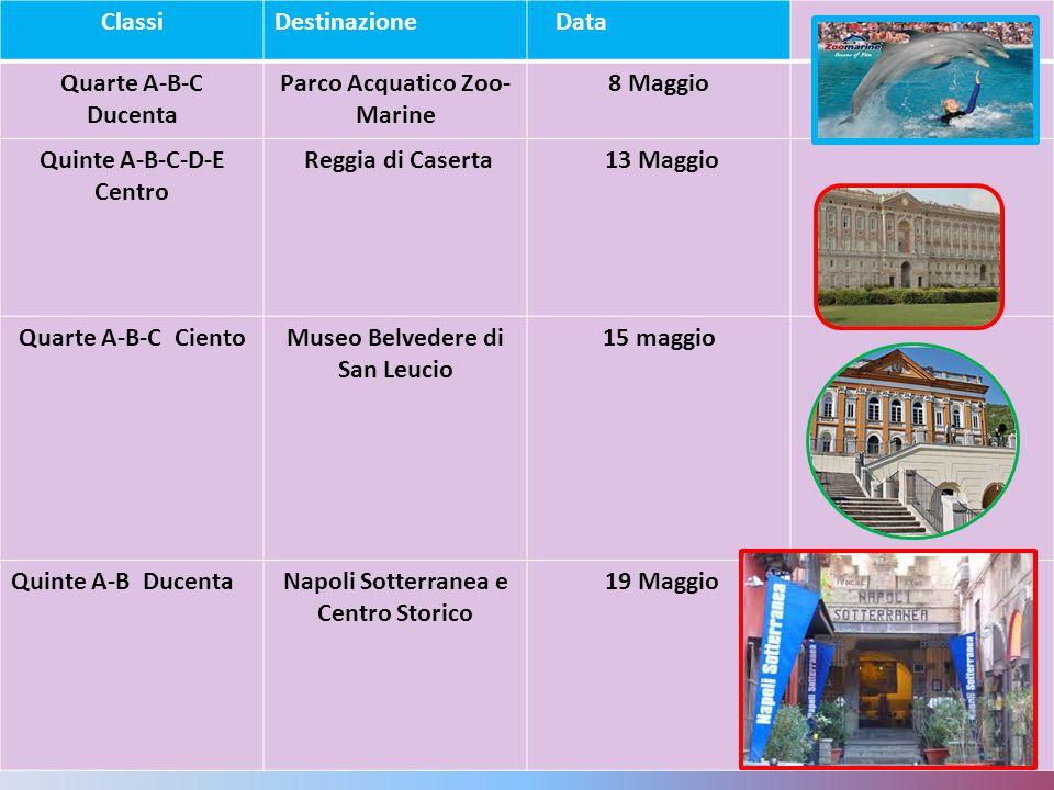 Parco Acquatico Zoo- Marine 8 Maggio Quinte A-B-C-D-E Centro