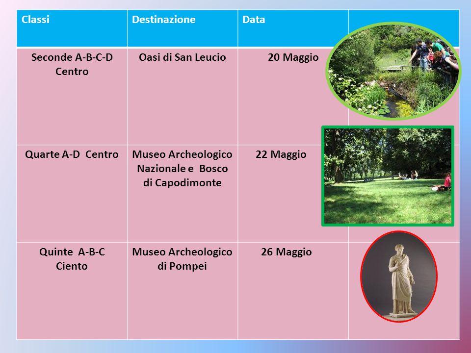 Seconde A-B-C-D Centro Oasi di San Leucio 20 Maggio