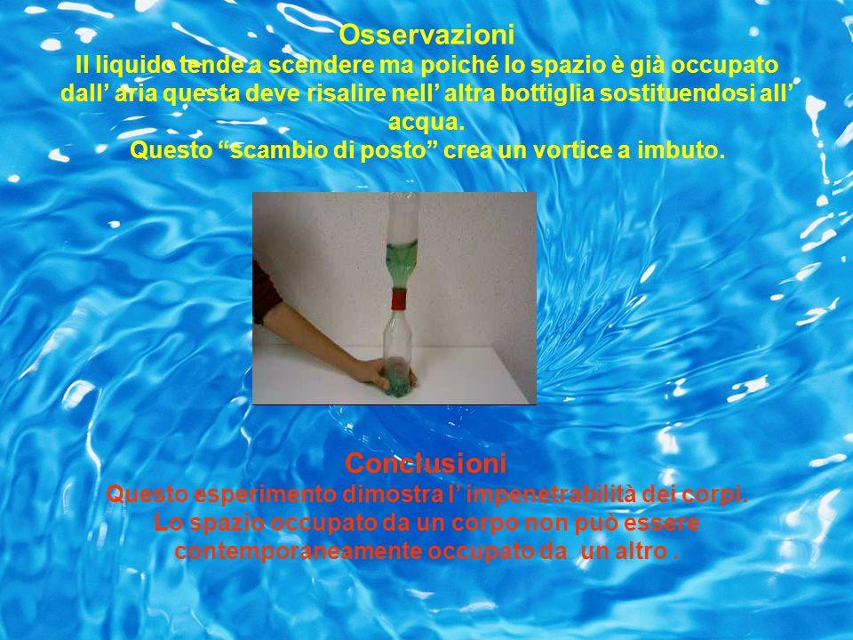 Questo esperimento dimostra l' impenetrabilità dei corpi.